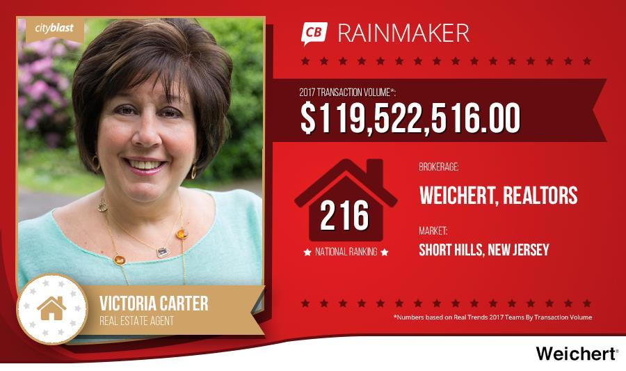 Real Estate Rainmakers Interview with Victoria Carter